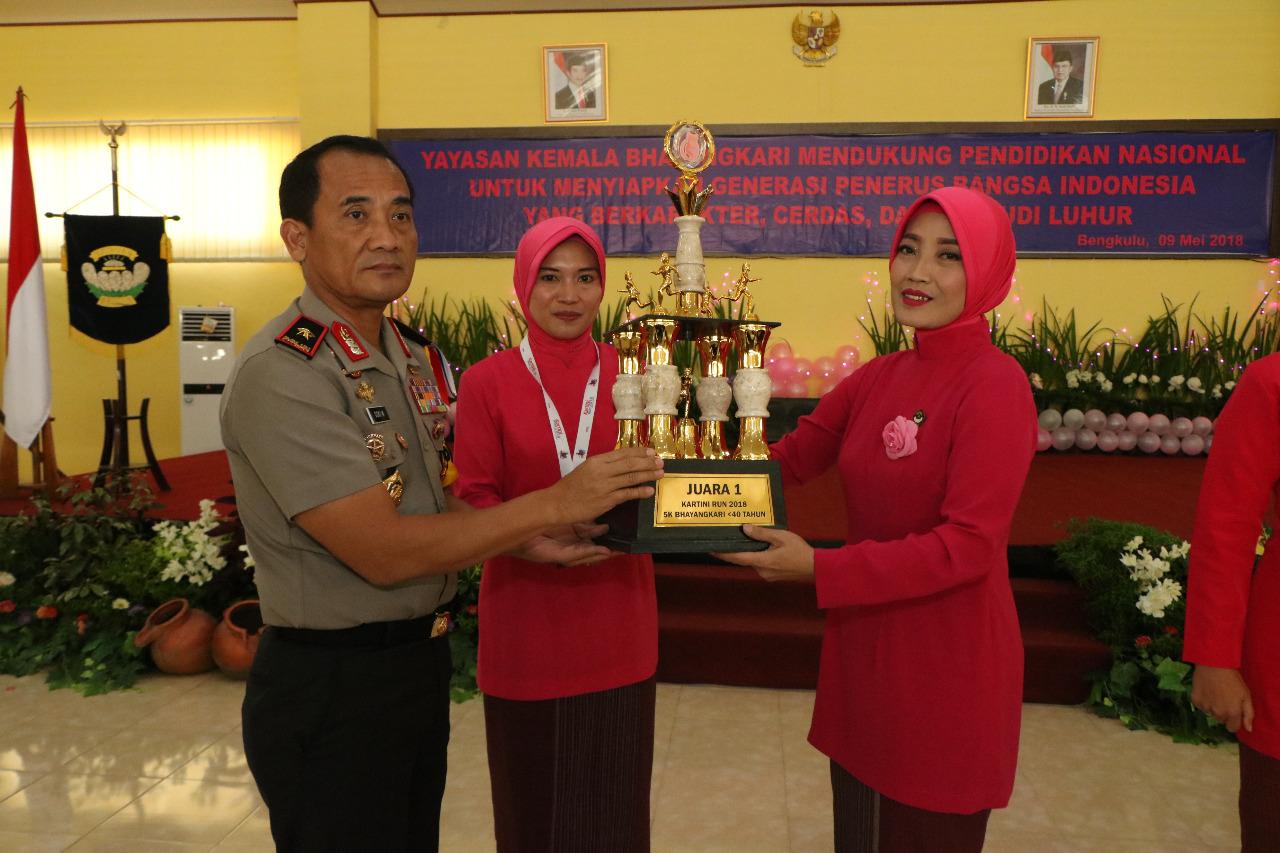 Hut Ykb Ke-38, Kapolda Bengkulu Ajak Tingkatkan Pendidikan Nasional