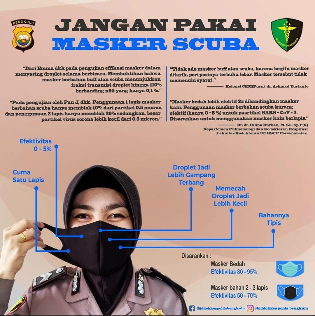Kabid Dokkes Polda Bengkulu : Masker Scuba dan Buff Tidak Disarankan