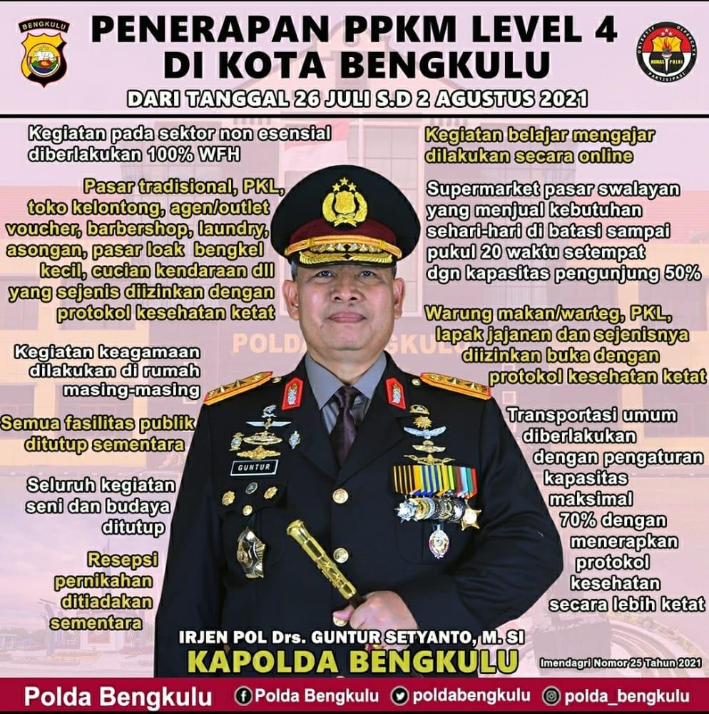 Simak Aturan PPKM Level 4 di Kota Bengkulu!