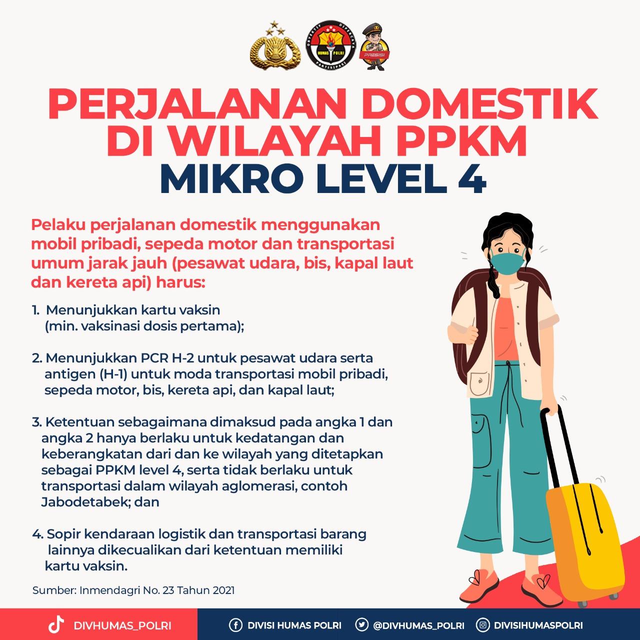 Aturan Perjalanan di Wilayah PPKM Mikro Level 4