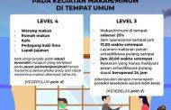 Aturan PPKM Mikro Level 4 dan Level 3 pada Kegiatan Makan/Minum di Tempat Umum